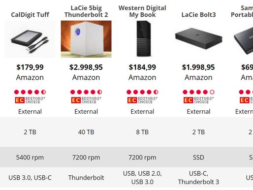 Top 9 ổ đĩa gắn ngoài tốt nhất dành cho máy tính Mac