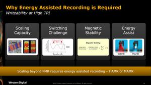 Tại sao cần phải dùng phương pháp ghi có năng lượng hỗ trợ? Vì khả năng ghi TPI cao. Để vượt qua công nghệ PMR, cần phải dùng phương pháp ghi có năng lượng hỗ trợ - HAMR hoặc MAMR.