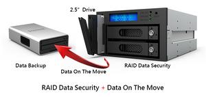 Người dùng có thể truy cập dữ liệu trực tiếp từ ổ cứng 2.5 inch, hoặc sử dụng nó cùng với một thiết bị khác để đáp ứng nhu cầu thường xuyên di chuyển.