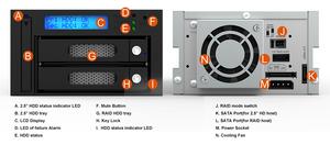 A. đèn báo trạng thái ổ cứng 2.5 inch, B. khay ổ cứng 2.5 inch, C. màn hình LCD, D. đèn báo sự cố, E. đèn báo trạng thái ổ cứng chính & phụ 3.5 inch, F. nút tắt còi báo, G. khay ổ cứng 3.5 inch hỗ trợ RAID...