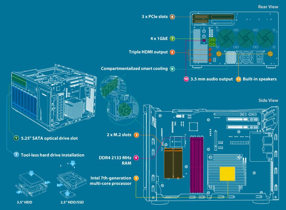 Cách bố trí phần cứng của máy chủ NAS QNAP TVS-882BRT3 RDX.