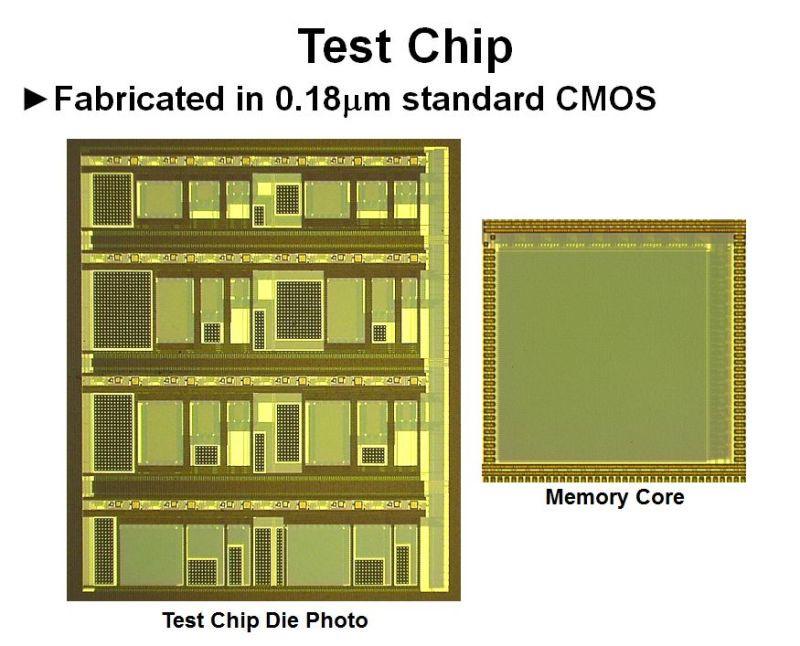 Chip thử nghiệm (được chế tạo theo công nghệ CMOS 180nm).