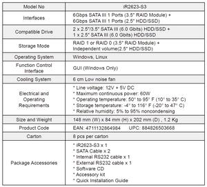 Thông số kỹ thuật của mô-đun RAID gắn trong InTANK iR2623-S3.