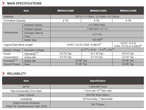 Các thông số kỹ thuật chính và độ tin cậy của HDD dòng MN 3.5 inch dung lượng 4TB, 6TB và 8TB.