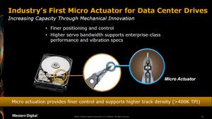 Công nghệ vi truyền động của WD dành cho ổ cứng trung tâm dữ liệu. Giúp tăng dung lượng thông qua việc cải tiến kết cấu cơ khí. Vi truyền động mang lại cơ chế điều khiển tốt hơn và hỗ trợ mật độ track cao hơn (trên 400.000 TPI).