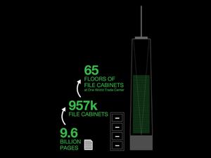 Nếu những bit 1 và 0 trên 4 đĩa từ của HDD 4TB được in lên khổ giấy letter với font chữ 12pt, khi đó sẽ có đến 9,6 tỷ trang.