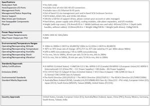 Thông số kỹ thuật của hệ thống máy chủ JBOD Ability 4U 106-khay SAS 12Gb.