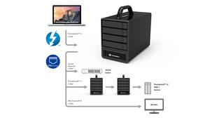ST4-TL3+ cung cấp một cổng LAN RJ45 tiêu chuẩn, tốc độ truyền tới 10 Gb/s, giúp truy cập dữ liệu qua mạng ổn định mà không cần phải mua adapter LAN 10 Gb/s.