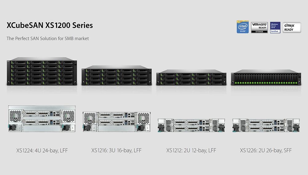 Dòng sản phẩm XS1200 bao gồm XS1224 4U 24 khay, XS1216 3U 16 khay, XS1212 2U 12 khay và XS1226 2U 26 khay. Trong đó XS1226 là máy chủ SAN được thiết kế riêng cho lưu trữ SSD.