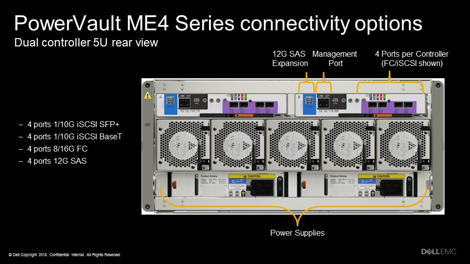 Mặt sau hệ thống máy chủ PowerVault ME4084 (5U).