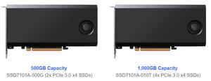 Dòng SSD7101A hiện có hai phiên bản 500GB và 1TB.