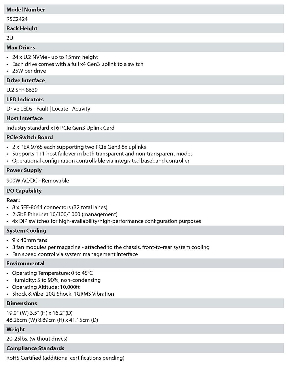 Thông số kỹ thuật của máy chủ JBOD 24EVO.