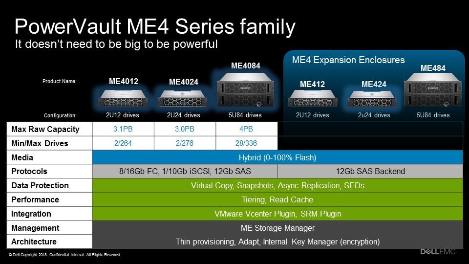 Cấu hình mảng linh hoạt: Ba model cung cấp từ 12 đến 84 khay đĩa, có thể được cấu hình từ 0 đến 100% flash, hỗ trợ hỗn hợp SSD và HDD.