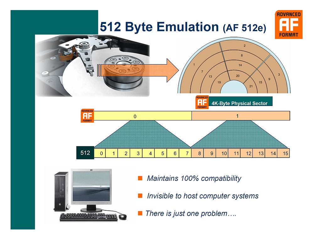 Để duy trì tính tương thích với các thành phần máy tính cũ, nhiều nhà cung cấp HDD hỗ trợ công nghệ Advanced Format trên thiết bị lưu trữ bằng cách tích hợp firmware chuyển đổi 512 byte.
