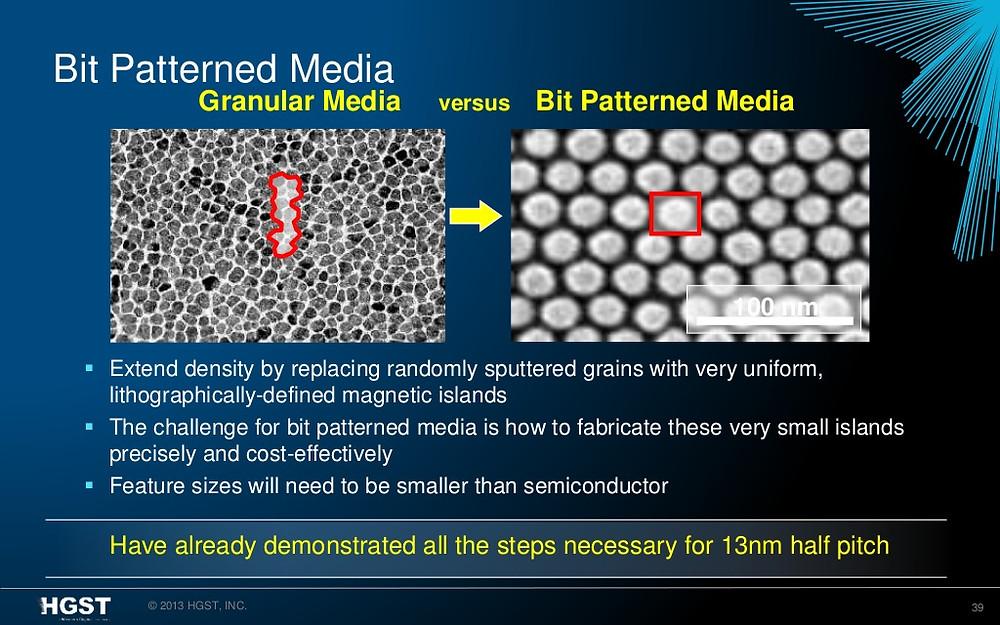 Ghi từ dạng bit (bit patterned media recording - BPMR) dùng công nghệ nano để ghi dữ liệu lên các đảo từ (magnetic island), mỗi bit tương ứng với một đảo.
