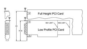 Card low-profile (còn gọi là LPPCI, hay card half-height) được quy định bởi bracket với chiều cao giảm xuống còn 79,20 mm (3,118 inch).