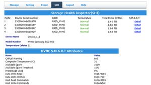 Trình quản lý RAID NVMe hỗ trợ chức năng TRIM, khảo sát S.M.A.R.T. với thuộc tính TBW (Terabyte Written - tổng số terabyte đã được ghi).