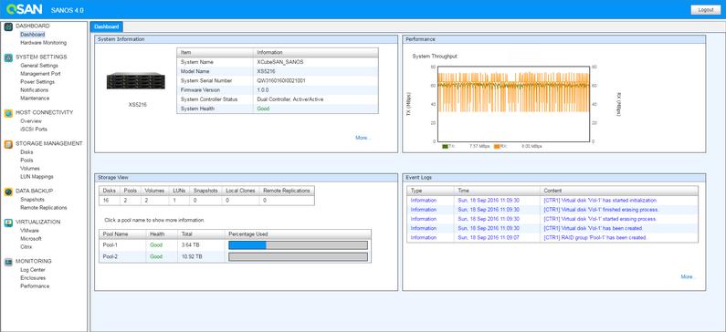 Hệ điều hành SANOS 4.0 của công ty có giao diện đơn giản, dễ sử dụng, có thể được triển khai trong bất kỳ hạ tầng lưu trữ nào và hỗ trợ nhiều tính năng giá trị gia tăng.