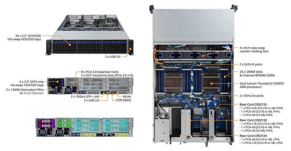 """R281-T91 2U có 26 khay HDD/SSD 2.5"""" hotswap (24 khay SATA 6 Gb/s hoặc SAS 12 Gb/s phía trước + 2 khay SATA 6 Gb/s phía sau) hỗ trợ 4 cấp độ RAID (RAID 0, RAID 1, RAID 1E và RAID 10)."""