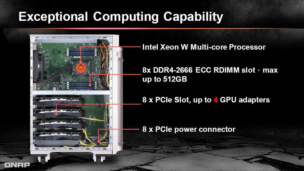 Với bộ xử lý Intel Xeon W mạnh mẽ lên đến 18 lõi và 36 luồng, tốc độ tối đa tới 4.5 GHz cùng công nghệ Intel Turbo Boost 2.0, máy chủ NAS này còn hỗ trợ đến 512GB RAM DDR4 ECC RDIMM 2.666 MHz.