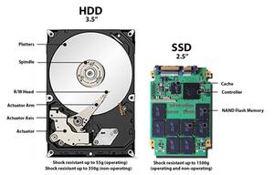 """Cấu tạo bên trong của HDD 3.5"""" và SSD 2.5"""""""