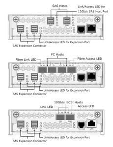 Với các tùy chọn host 2 cổng SAS 12 Gb/s, 2 kênh / 4 kênh FC 16 Gb/s hoặc 2 cổng iSCSI 10 Gb/s, đầu RAID 1U ARC-9200 là giải pháp phù hợp với nhiều ứng dụng.