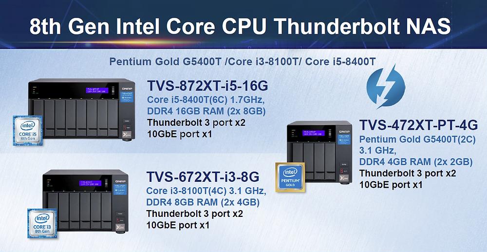 Thông số kỹ thuật chính của dòng máy chủ NAS TVS-x72XT.