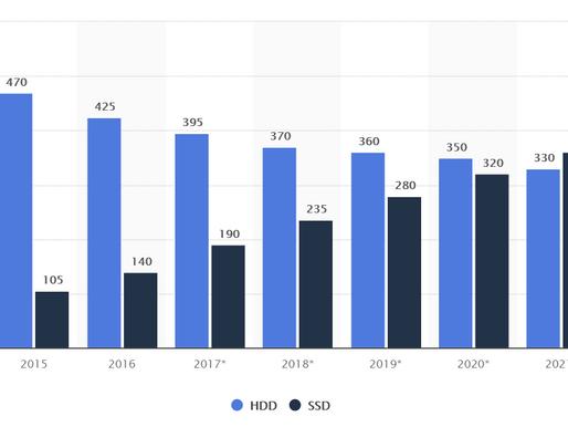 Tình hình xuất xưởng HDD và SSD trên thế giới từ năm 2015 đến 2021
