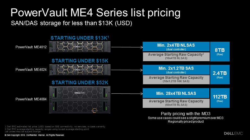 Dòng máy chủ lưu trữ PowerVault ME4 hiện đang có sẵn hàng, giá niêm yết cho cấu hình tối thiểu là dưới 13.000 USD (khoảng 300 triệu đồng).