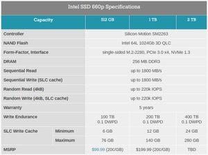 Thông số kỹ thuật của SSD Intel 660p (theo Tạp chí Phần cứng Máy tính Trực tuyến Anandtech).