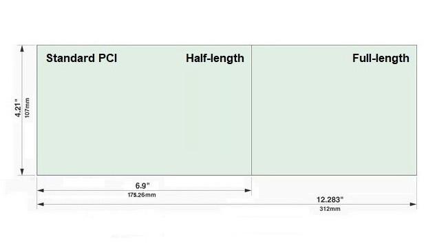 Chiều cao danh định của bo mạch in (PCB) card full-height là 107 mm (4,21 inch), bao gồm phần đầu cắm vào bo mạch chính ở mép ngoài của card.