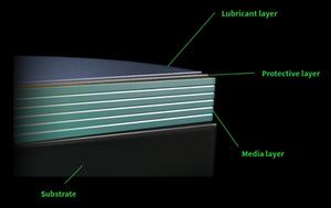 Cấu trúc của đĩa từ trong HDD.