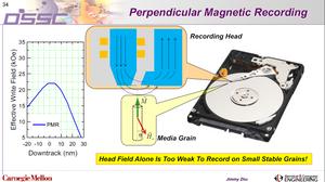Công nghệ PMR. Chỉ một mình đầu từ thì quá yếu để ghi các hạt nhỏ bé được ổn định!