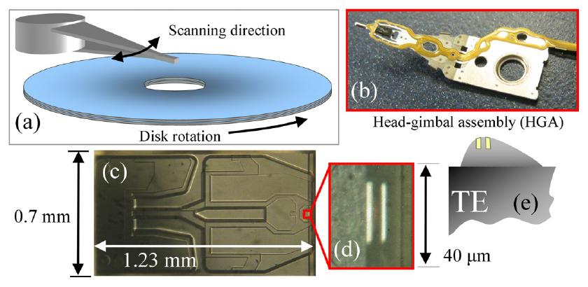 Hình chụp con trượt & phần tử đọc/ghi qua kính hiển vi: (c) con trượt, (d) phần tử đọc/ghi và phần nhô của TFC, (e) giản đồ miêu tả phần nhô của TFC.