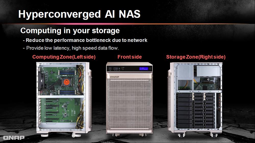 So với các máy trạm AI thông thường, TS-2888X kết hợp tính toán hiệu năng cao với lưu trữ dung lượng lớn, giúp giảm đáng kể độ trễ và tăng tốc độ truyền dữ liệu.