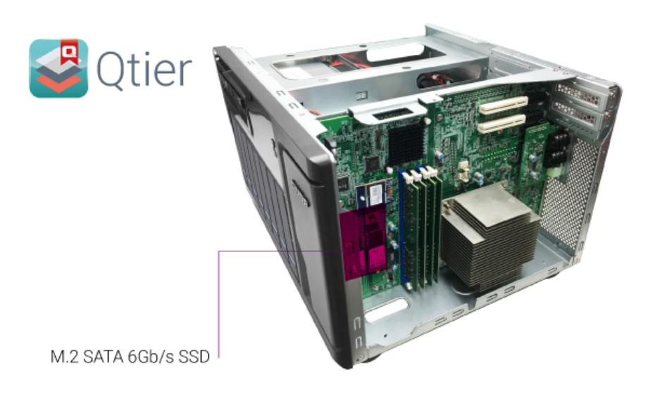 Người dùng có thể tận hưởng hiệu năng hệ thống được cải thiện với công nghệ tự phân tầng Qtier và cache SSD từ hai khe M.2 SATA 6 Gb/s.