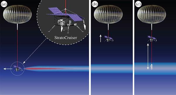 p12 Stratospheric Controlled Perturbatio