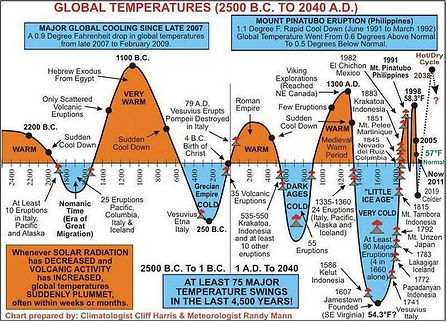 Global_temp_chart.jpg