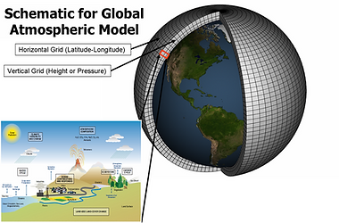 Global_Climate_Model.png