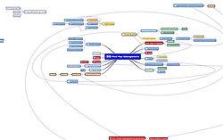 diagramme jpg.jpg