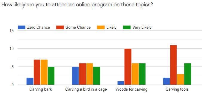 Survey 2.PNG