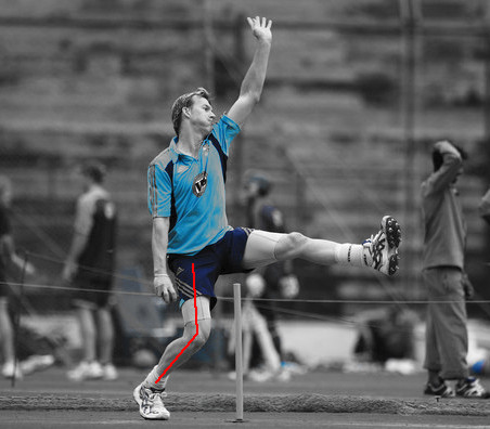 Do you know what type of fast bowler your body wants to be?
