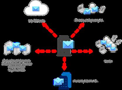 ExplodingEmail.png