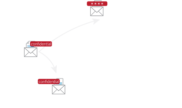 autosecure.png