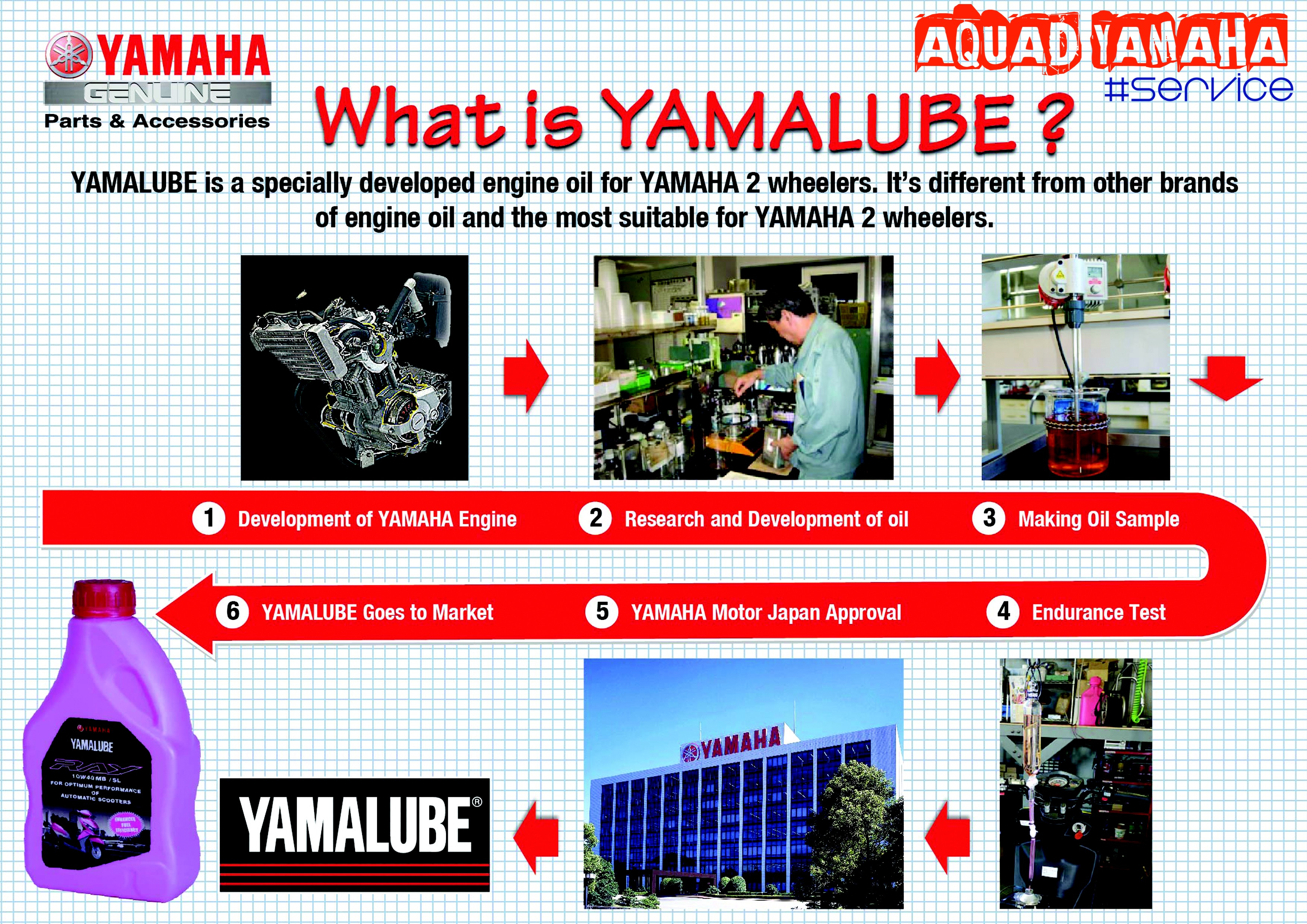 SHOP YAMALUBE GENUINE PRODUCTS
