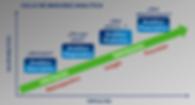 ciclo de madurez analitica.PNG