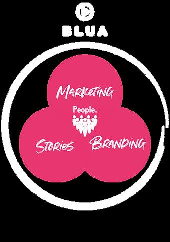 Branding (1).png