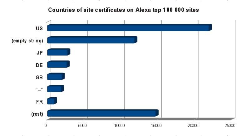site-cert-countries.jpg