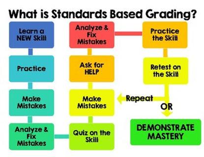 Mastery Standards.jpg