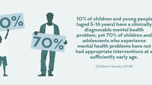 The number of young children who need mental health care is on the rise.